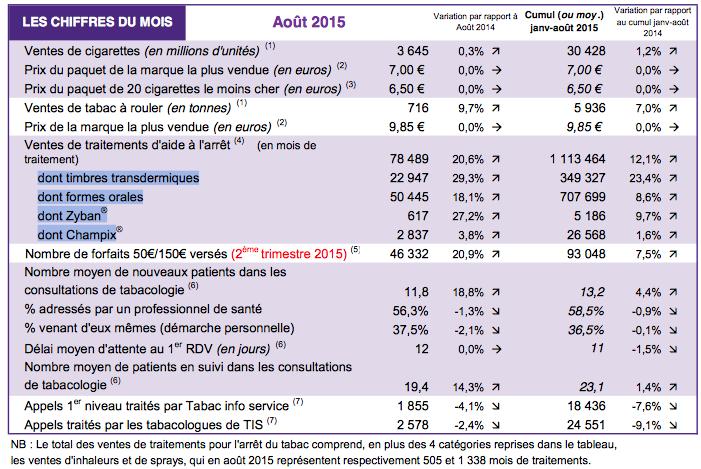 Achat Tabac A Rouler En Ligne Belgique Vinny Oleo Vegetal Info