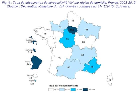 Les infections sexuellement transmissibles en forte hausse — France