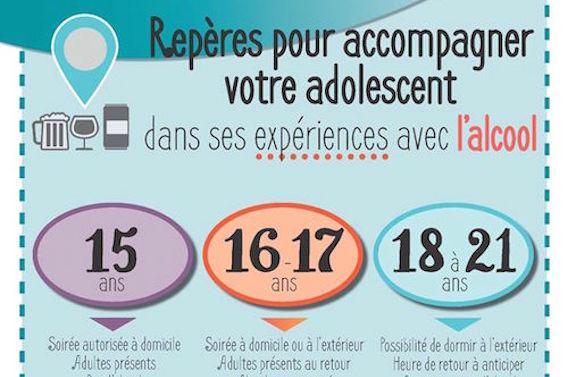 Alcool et adolescents : des repères pour une consommation responsable