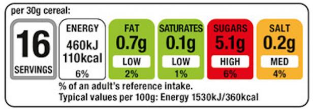 Code couleur sur les aliments : les Anglais montrent l'exemple